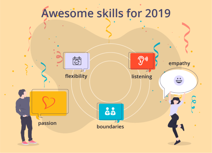 Simple, But Strong Skills and Habits for career in 2019