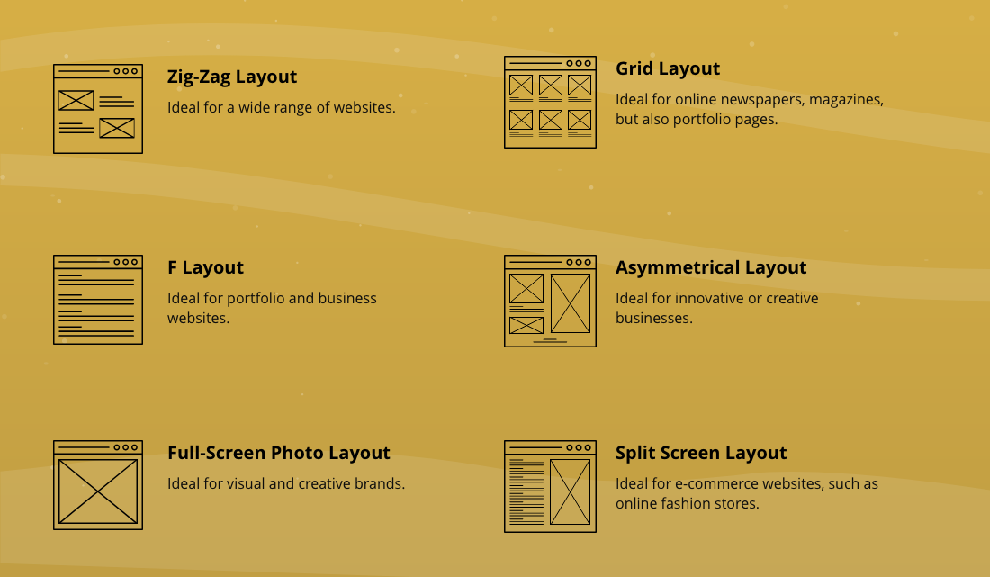 Types of design layouts for web projects for IT clients