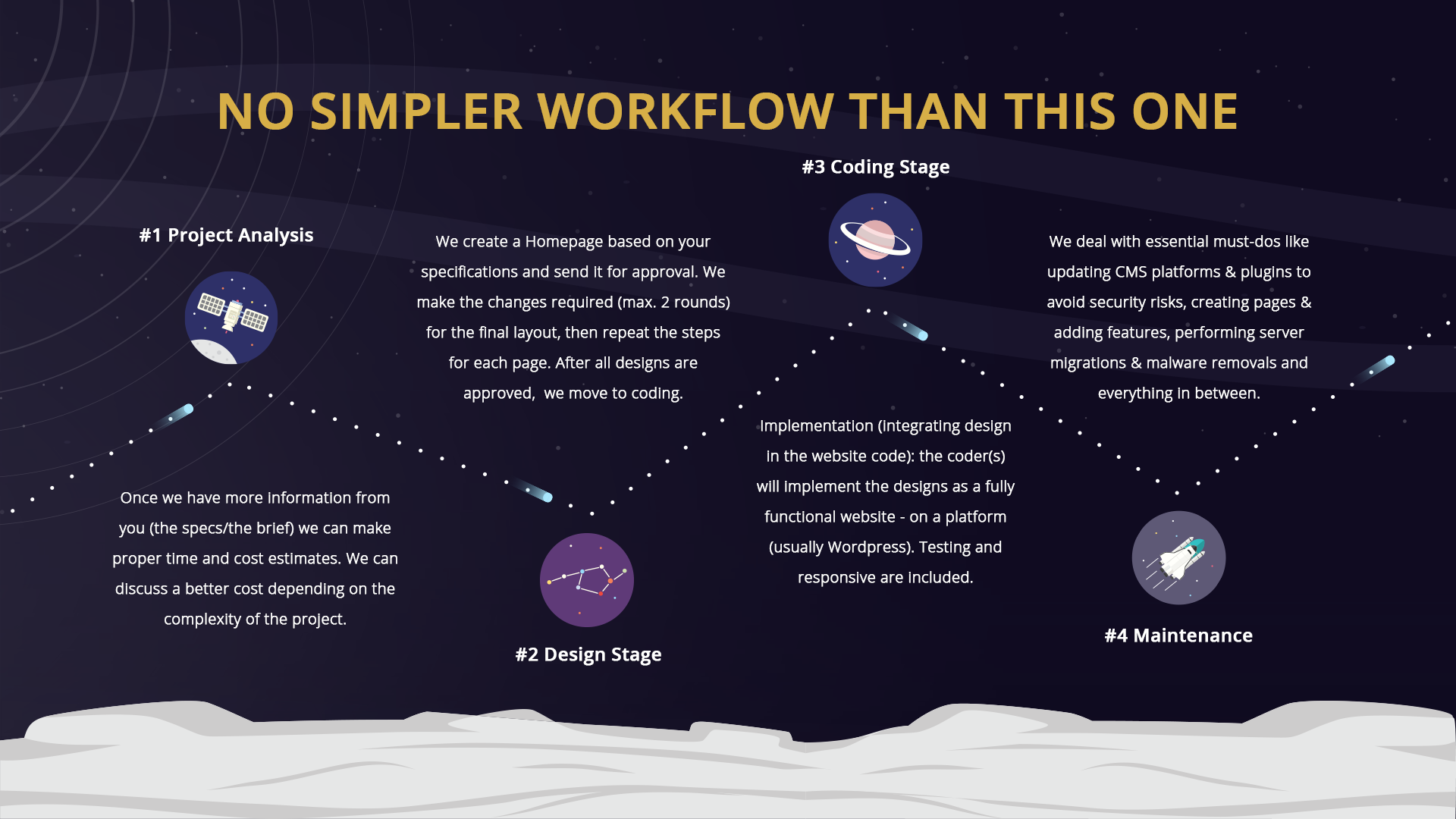 eJump design and coding workflow for web projects