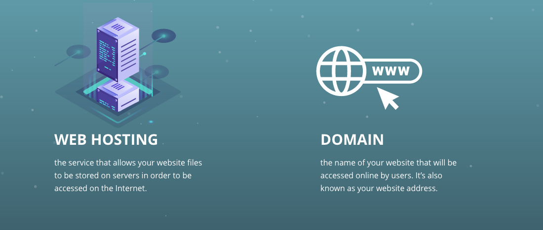 What is hosting and domain name explained