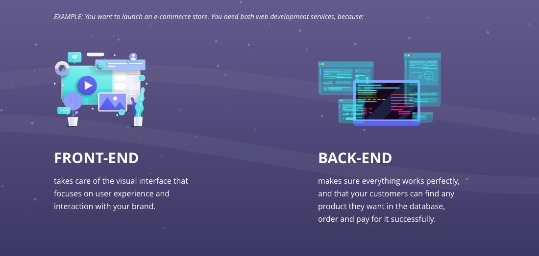 What is front-end development and back-end development